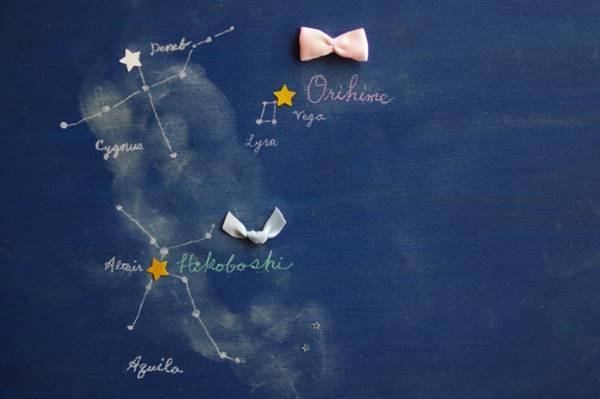 織姫と彦星の星座図
